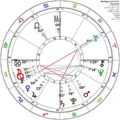 Mlad Mjesec 9.10.18