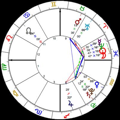 Mlad Mjesec 6.3.19.