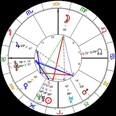 Pun Mjesec 21.3.19