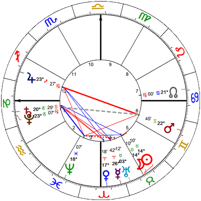 Mlad Mjesec 5.5.19.
