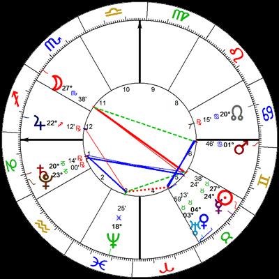 Pun Mjesec 18.5.19