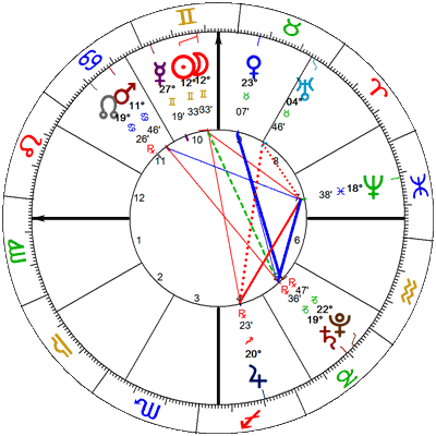 Mlad Mjesec 3.6.19