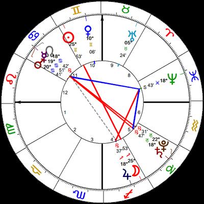 Pun Mjesec 17.6.19.