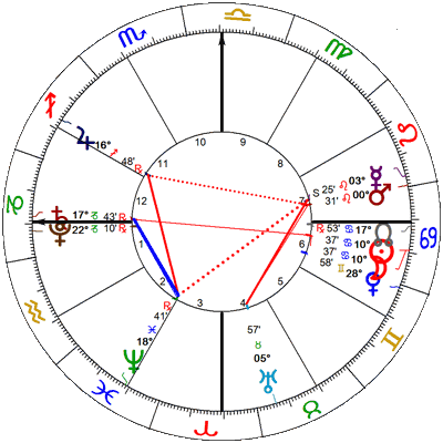 Pomrčina Sunca 2.7.2019