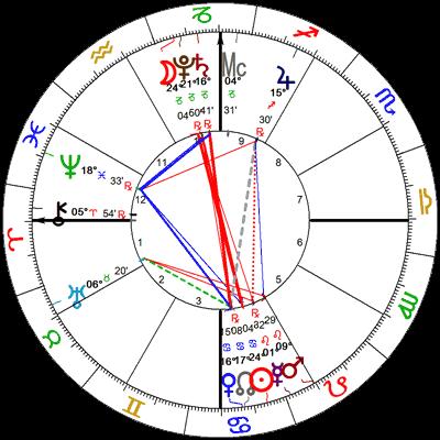 Pomrčina Mjeseca 16.7.2019.
