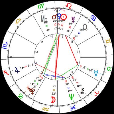 Pun Mjesec 15.8.19.