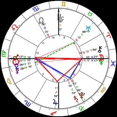 Pun Mjesec 14.9.19.