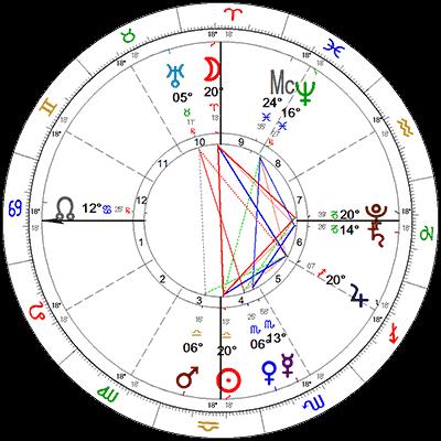 Pun Mjesec 13.10.2019