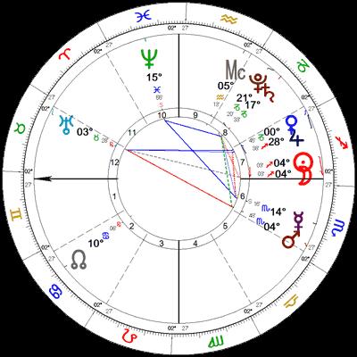 Mlad Mjesec 26.11.2019.