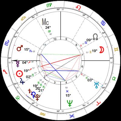 Pun Mjesec 12.12.2019.
