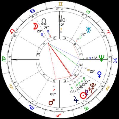 Pomrčina Mjeseca 10.1.2020