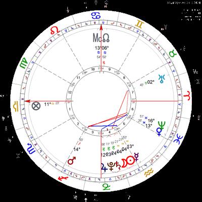 Mlad Mjesec 24.1.2020.