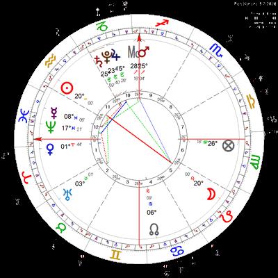 Pun Mjesec 9.2.2020.