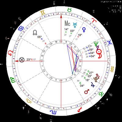 Mlad Mjesec 23.2.2020