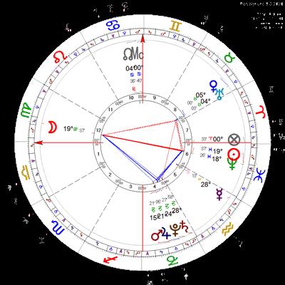 Pun Mjesec 9.3.2020