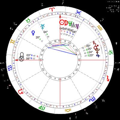 Mlad Mjesec 24.3.2020.