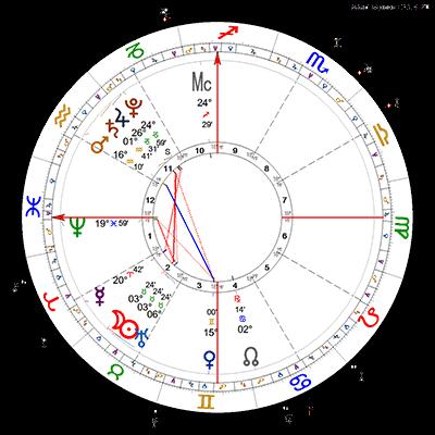 Mlad Mjesec 23.4.2020.