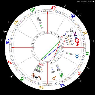 Mlad Mjesec 22.5.2020.