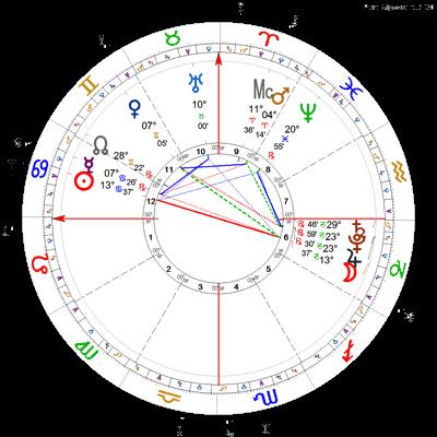 Pomrčina Mjeseca 5.7.20. (Pun Mj)