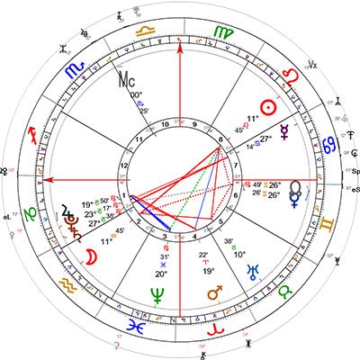 Pun Mjesec 3.8.2020