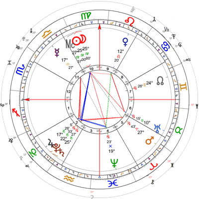 Mlad Mjesec 17.9.2020.