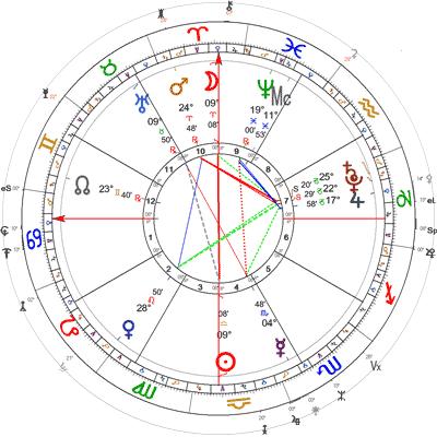 Pun Mjesec 1.10.2020.