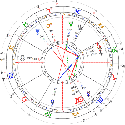 Mlad Mjesec 16.10.2020.