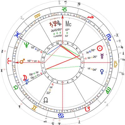 Pun Mjesec 31.10.2020.