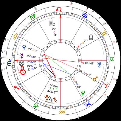 Mlad Mjesec 15.11.2020.
