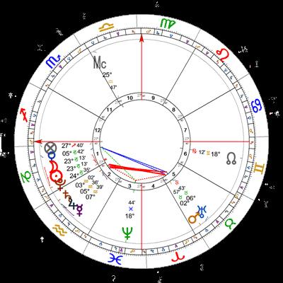 Mlad Mjesec 13.01.2021.