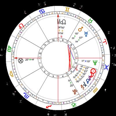 Mlad Mjesec 11.02.2021.