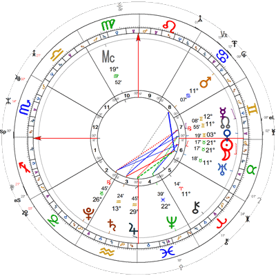 Mlad Mjesec 11.5.2021.