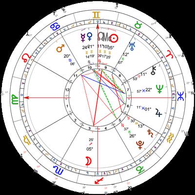 Pomrčina Mjeseca 26.5.2021.