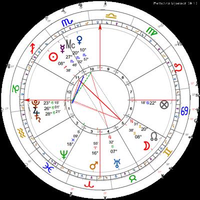 Pomrčina Mjeseca 30.11.2020.