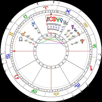 Mlad Mjesec 13.3.2021.