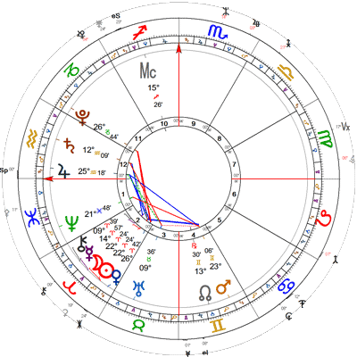 Mlad Mjesec 12.4.2021.