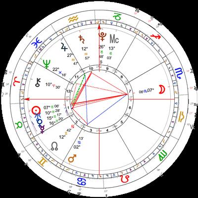 Pun Mjesec 27.4.2021.