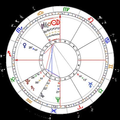 Mlad Mjesec 6.10.2021.