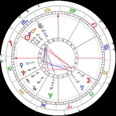 Pomrčina Mjeseca 19.11.2021.
