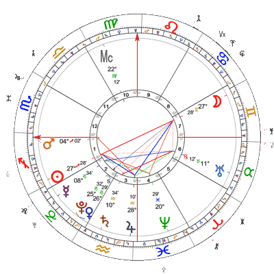 Pun Mjesec 19.12.2021.
